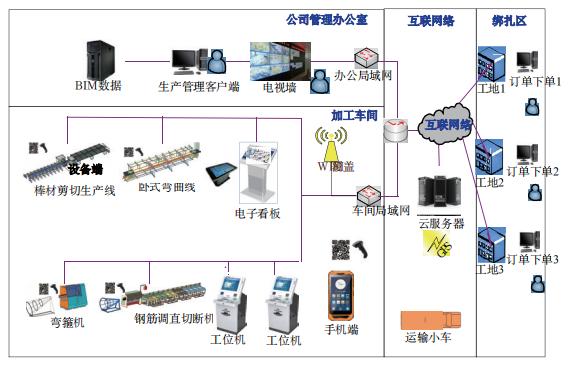图4系统硬件架构图.png