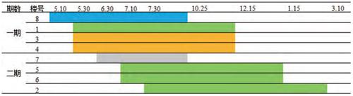 表1主体施工进度表.png