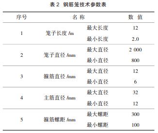 钢筋笼技术参数表.png