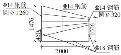 图三:钢筋防护罩侧立面示意.png