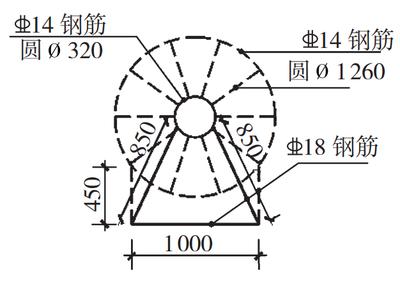 图二:钢筋防护罩正立面示意.png