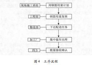 工序流程.png