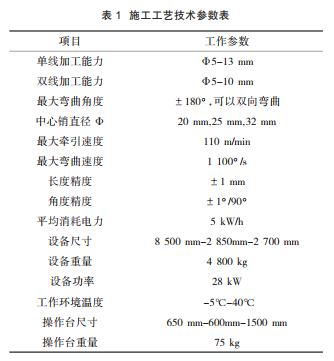 施工工艺技术参数表.png