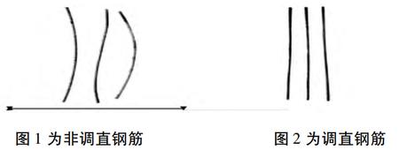 图1非调直钢筋图2为调直钢筋.png